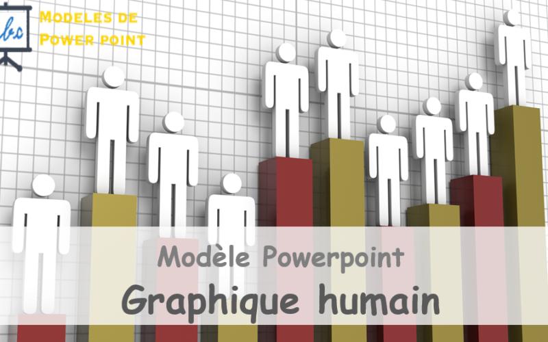 graphique humain